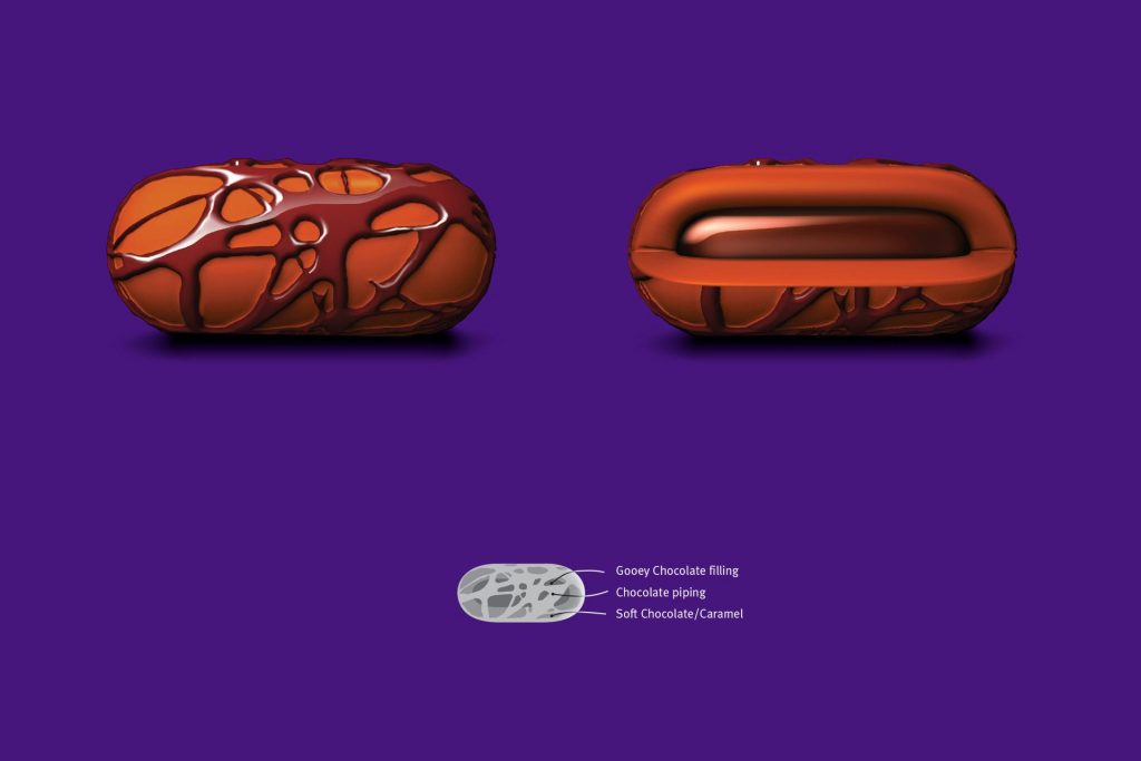 Product Design concept for Cadbury Choclairs